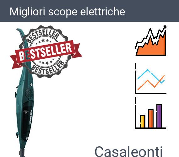 Migliori scope elettriche